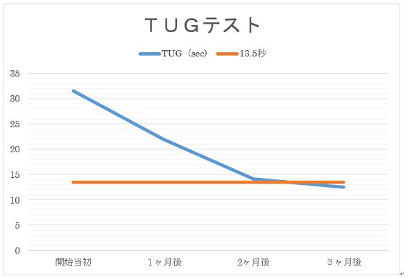 tuggurafu3.png